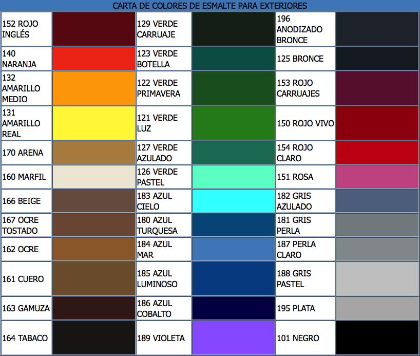 Carta de colores de esmaltes para exteriores